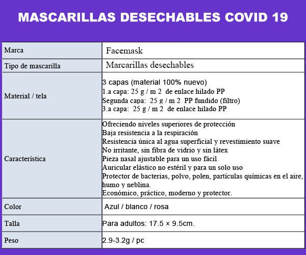 MASCARILLAS DESECHABLES CARACTERISTICAS